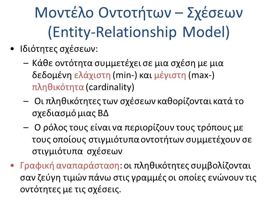 Μοντέλο Οντοτήτων – Σχέσεων (Entity-Relationship Model) Ιδιότητες σχέσεων: –Κάθε οντότητα συμμετέχει σε μια σχέση με μια δεδομένη ελάχιστη (min-) και μέγιστη (max-) πληθικότητα (cardinality) – Οι πληθικότητες των σχέσεων καθορίζονται κατά το σχεδιασμό μιας ΒΔ – Ο ρόλος τους είναι να περιορίζουν τους τρόπους με τους οποίους στιγμιότυπα οντοτήτων συμμετέχουν σε στιγμιότυπα σχέσεων Γραφική αναπαράσταση: οι πληθικότητες συμβολίζονται σαν ζεύγη τιμών πάνω στις γραμμές οι οποίες ενώνουν τις οντότητες με τις σχέσεις.