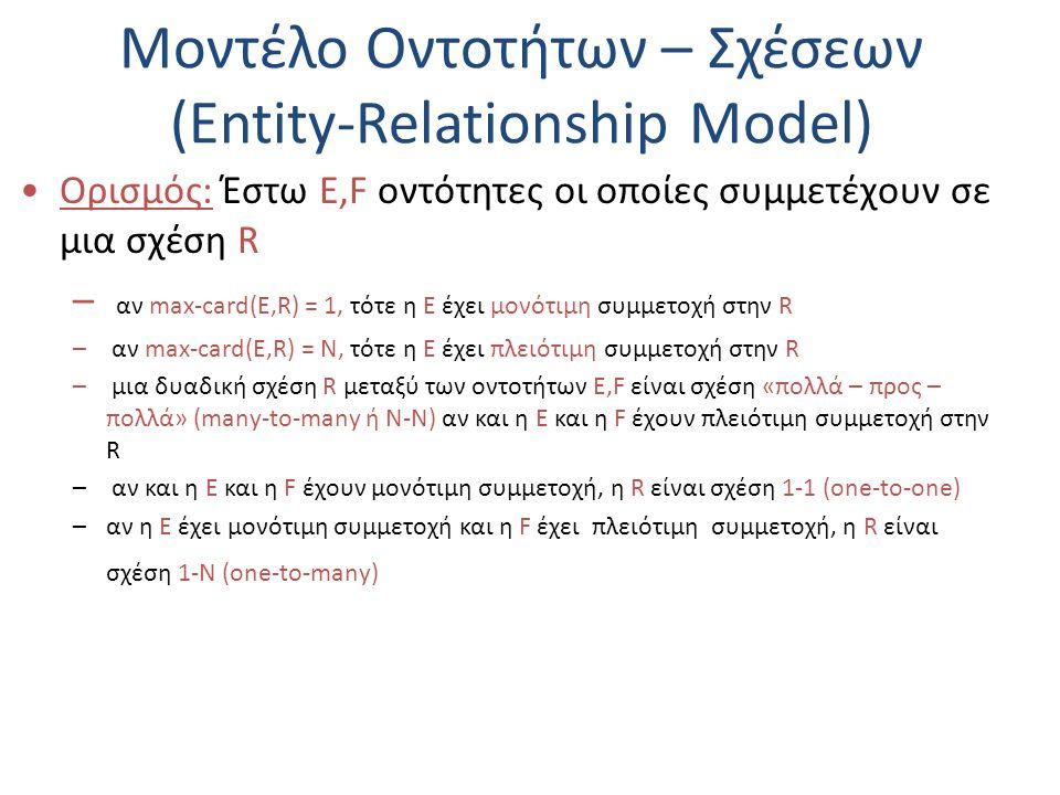 Μοντέλο Οντοτήτων – Σχέσεων (Entity-Relationship Model) Ορισμός: Έστω E,F οντότητες οι οποίες συμμετέχουν σε μια σχέση R – αν max-card(E,R) = 1, τότε η Ε έχει μονότιμη συμμετοχή στην R – αν max-card(E,R) = Ν, τότε η Ε έχει πλειότιμη συμμετοχή στην R – μια δυαδική σχέση R μεταξύ των οντοτήτων E,F είναι σχέση «πολλά – προς – πολλά» (many-to-many ή N-N) αν και η Ε και η F έχουν πλειότιμη συμμετοχή στην R – αν και η E και η F έχουν μονότιμη συμμετοχή, η R είναι σχέση 1-1 (one-to-one) –αν η E έχει μονότιμη συμμετοχή και η F έχει πλειότιμη συμμετοχή, η R είναι σχέση 1-Ν (one-to-many)