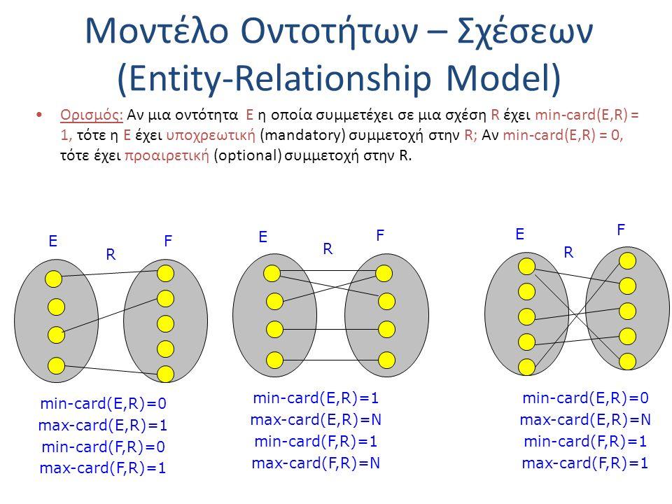 Μοντέλο Οντοτήτων – Σχέσεων (Entity-Relationship Model) Ορισμός: Αν μια οντότητα E η οποία συμμετέχει σε μια σχέση R έχει min-card(E,R) = 1, τότε η Ε έχει υποχρεωτική (mandatory) συμμετοχή στην R; Αν min-card(E,R) = 0, τότε έχει προαιρετική (optional) συμμετοχή στην R.