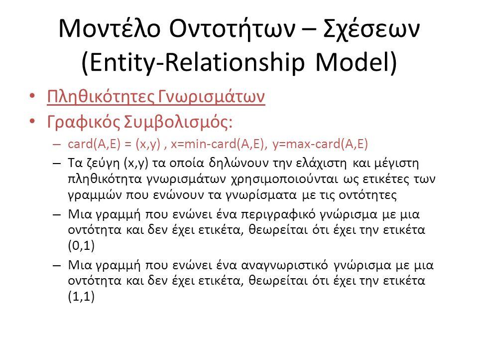 Μοντέλο Οντοτήτων – Σχέσεων (Entity-Relationship Model) Πληθικότητες Γνωρισμάτων Γραφικός Συμβολισμός: – card(A,E) = (x,y), x=min-card(A,E), y=max-card(A,E) – Τα ζεύγη (x,y) τα οποία δηλώνουν την ελάχιστη και μέγιστη πληθικότητα γνωρισμάτων χρησιμοποιούνται ως ετικέτες των γραμμών που ενώνουν τα γνωρίσματα με τις οντότητες – Μια γραμμή που ενώνει ένα περιγραφικό γνώρισμα με μια οντότητα και δεν έχει ετικέτα, θεωρείται ότι έχει την ετικέτα (0,1) – Μια γραμμή που ενώνει ένα αναγνωριστικό γνώρισμα με μια οντότητα και δεν έχει ετικέτα, θεωρείται ότι έχει την ετικέτα (1,1)