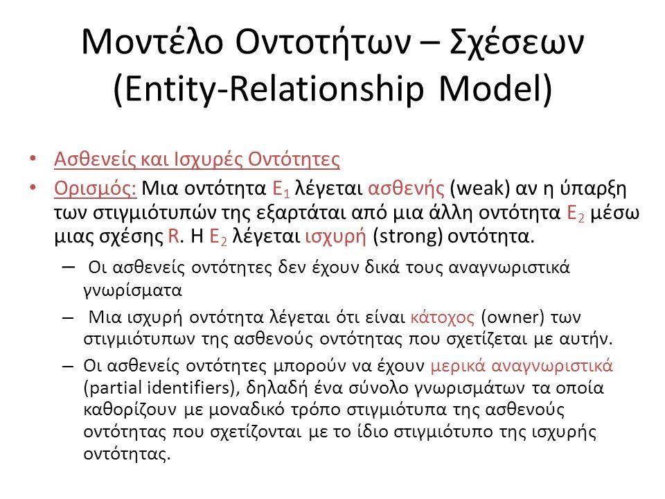 Μοντέλο Οντοτήτων – Σχέσεων (Entity-Relationship Model) Ασθενείς και Ισχυρές Οντότητες Ορισμός: Μια οντότητα Ε 1 λέγεται ασθενής (weak) αν η ύπαρξη τω