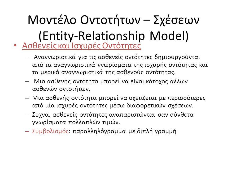 Μοντέλο Οντοτήτων – Σχέσεων (Entity-Relationship Model) Ασθενείς και Ισχυρές Οντότητες – Αναγνωριστικά για τις ασθενείς οντότητες δημιουργούνται από τα αναγνωριστικά γνωρίσματα της ισχυρής οντότητας και τα μερικά αναγνωριστικά της ασθενούς οντότητας.