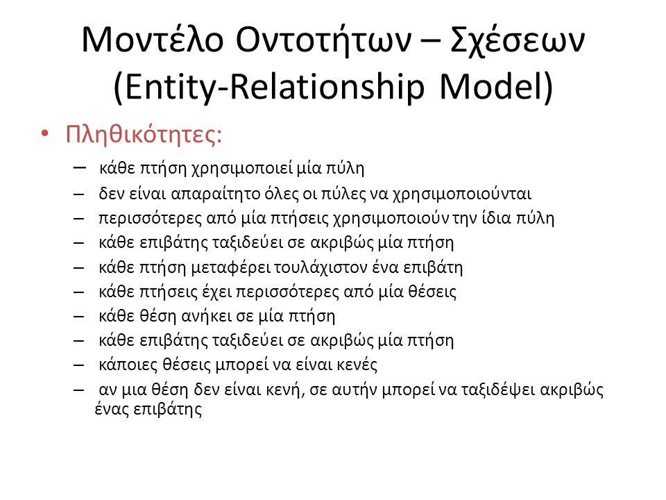 Μοντέλο Οντοτήτων – Σχέσεων (Entity-Relationship Model) Πληθικότητες: – κάθε πτήση χρησιμοποιεί μία πύλη – δεν είναι απαραίτητο όλες οι πύλες να χρησιμοποιούνται – περισσότερες από μία πτήσεις χρησιμοποιούν την ίδια πύλη – κάθε επιβάτης ταξιδεύει σε ακριβώς μία πτήση – κάθε πτήση μεταφέρει τουλάχιστον ένα επιβάτη – κάθε πτήσεις έχει περισσότερες από μία θέσεις – κάθε θέση ανήκει σε μία πτήση – κάθε επιβάτης ταξιδεύει σε ακριβώς μία πτήση – κάποιες θέσεις μπορεί να είναι κενές – αν μια θέση δεν είναι κενή, σε αυτήν μπορεί να ταξιδέψει ακριβώς ένας επιβάτης