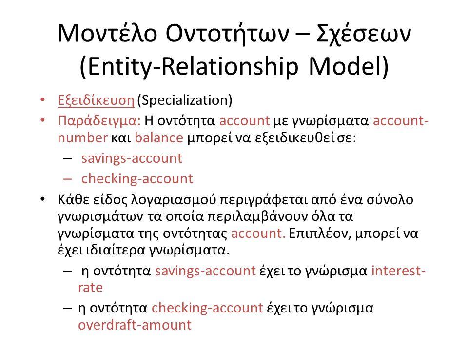 Μοντέλο Οντοτήτων – Σχέσεων (Entity-Relationship Model) Εξειδίκευση (Specialization) Παράδειγμα: Η οντότητα account με γνωρίσματα account- number και balance μπορεί να εξειδικευθεί σε: – savings-account – checking-account Κάθε είδος λογαριασμού περιγράφεται από ένα σύνολο γνωρισμάτων τα οποία περιλαμβάνουν όλα τα γνωρίσματα της οντότητας account.