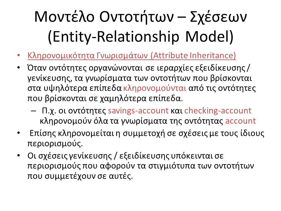 Μοντέλο Οντοτήτων – Σχέσεων (Entity-Relationship Model) Κληρονομικότητα Γνωρισμάτων (Attribute Inheritance) Όταν οντότητες οργανώνονται σε ιεραρχίες ε