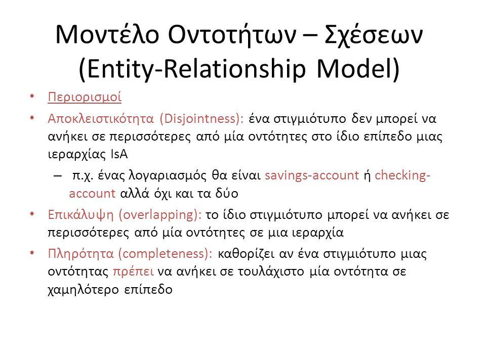 Μοντέλο Οντοτήτων – Σχέσεων (Entity-Relationship Model) Περιορισμοί Αποκλειστικότητα (Disjointness): ένα στιγμιότυπο δεν μπορεί να ανήκει σε περισσότερες από μία οντότητες στο ίδιο επίπεδο μιας ιεραρχίας IsA – π.χ.