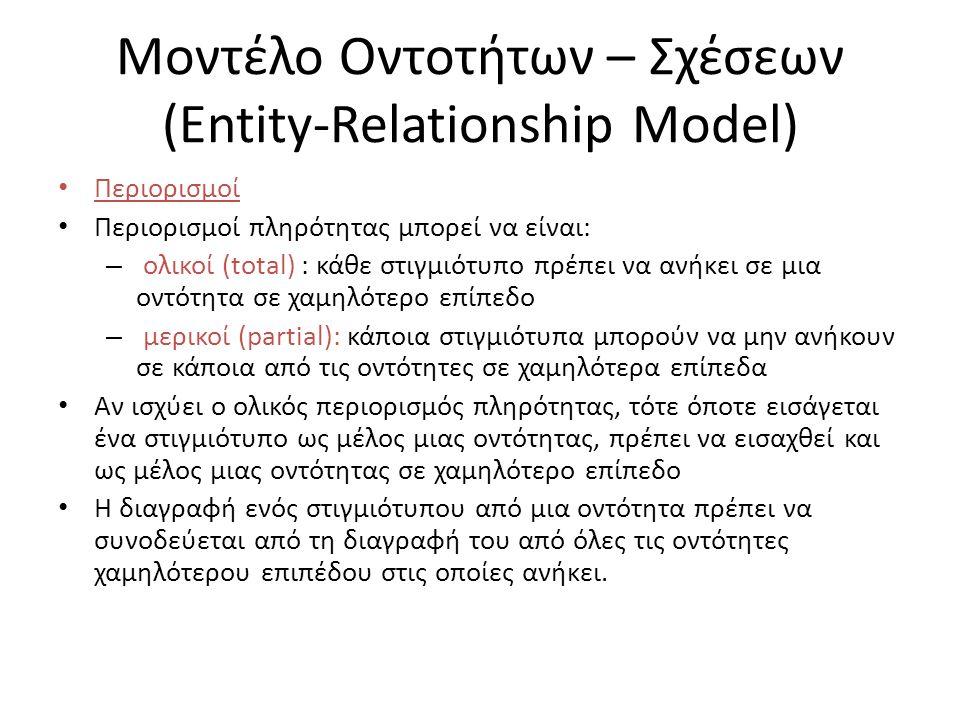 Μοντέλο Οντοτήτων – Σχέσεων (Entity-Relationship Model) Περιορισμοί Περιορισμοί πληρότητας μπορεί να είναι: – ολικοί (total) : κάθε στιγμιότυπο πρέπει να ανήκει σε μια οντότητα σε χαμηλότερο επίπεδο – μερικοί (partial): κάποια στιγμιότυπα μπορούν να μην ανήκουν σε κάποια από τις οντότητες σε χαμηλότερα επίπεδα Αν ισχύει ο ολικός περιορισμός πληρότητας, τότε όποτε εισάγεται ένα στιγμιότυπο ως μέλος μιας οντότητας, πρέπει να εισαχθεί και ως μέλος μιας οντότητας σε χαμηλότερο επίπεδο Η διαγραφή ενός στιγμιότυπου από μια οντότητα πρέπει να συνοδεύεται από τη διαγραφή του από όλες τις οντότητες χαμηλότερου επιπέδου στις οποίες ανήκει.