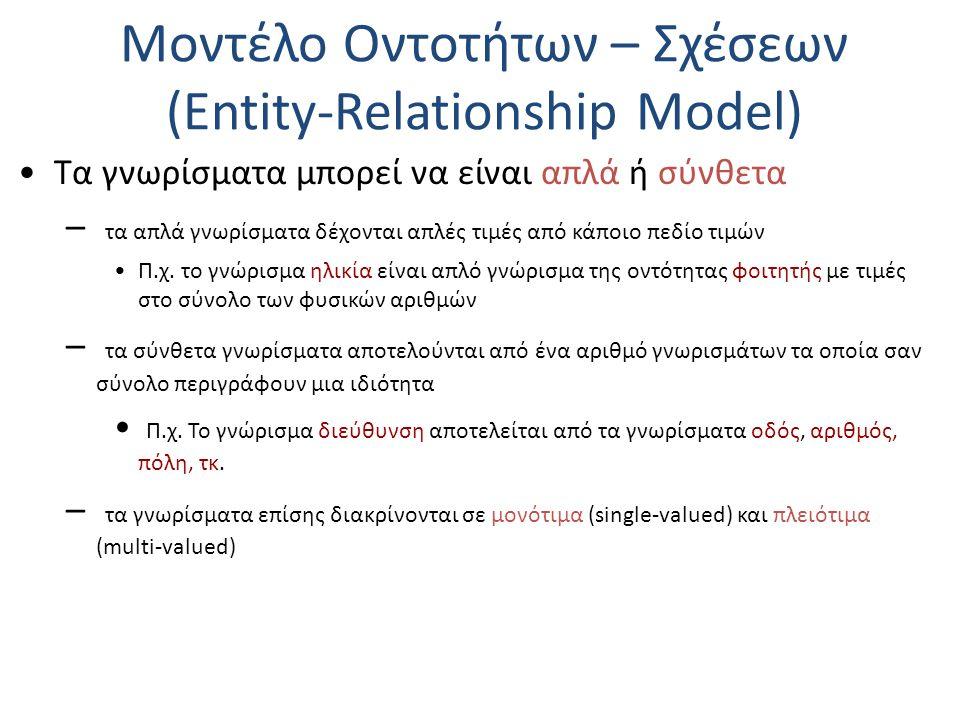 Μοντέλο Οντοτήτων – Σχέσεων (Entity-Relationship Model) Τα γνωρίσματα μπορεί να είναι απλά ή σύνθετα – τα απλά γνωρίσματα δέχονται απλές τιμές από κάπ