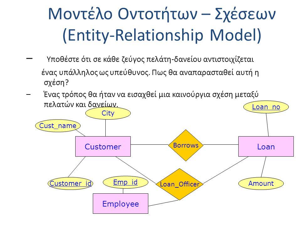 Μοντέλο Οντοτήτων – Σχέσεων (Entity-Relationship Model) – Υποθέστε ότι σε κάθε ζεύγος πελάτη-δανείου αντιστοιχίζεται ένας υπάλληλος ως υπεύθυνος.