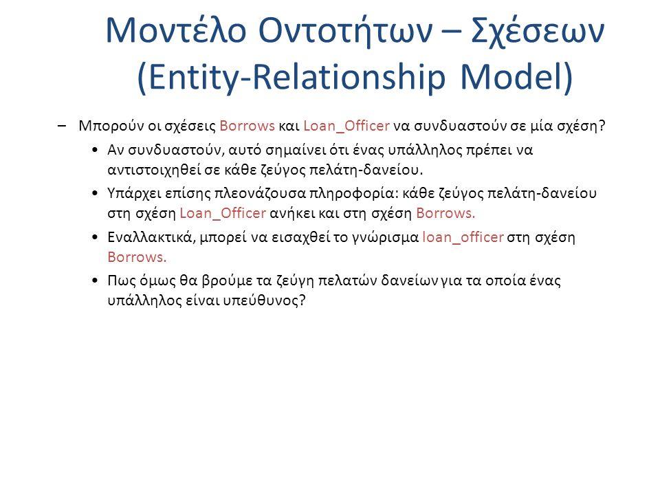 Μοντέλο Οντοτήτων – Σχέσεων (Entity-Relationship Model) –Μπορούν οι σχέσεις Borrows και Loan_Officer να συνδυαστούν σε μία σχέση? Αν συνδυαστούν, αυτό