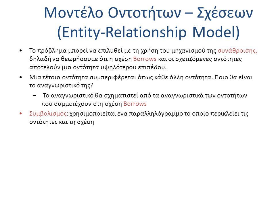 Μοντέλο Οντοτήτων – Σχέσεων (Entity-Relationship Model) Το πρόβλημα μπορεί να επιλυθεί με τη χρήση του μηχανισμού της συνάθροισης, δηλαδή να θεωρήσουμ