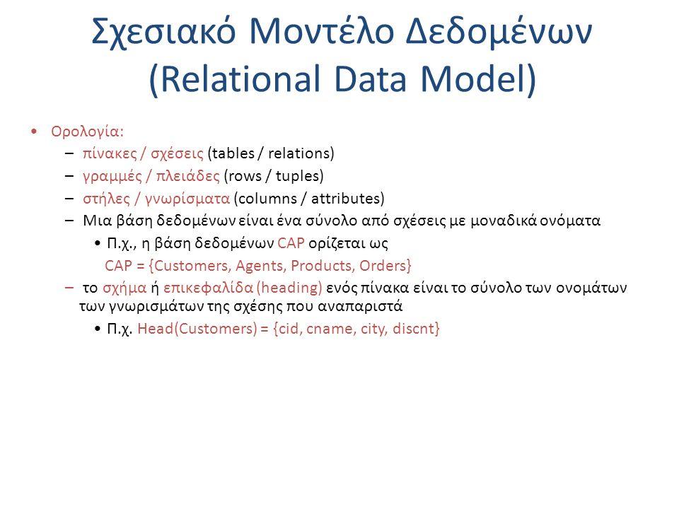 Σχεσιακό Μοντέλο Δεδομένων (Relational Data Model) Ορολογία: – πίνακες / σχέσεις (tables / relations) – γραμμές / πλειάδες (rows / tuples) – στήλες /