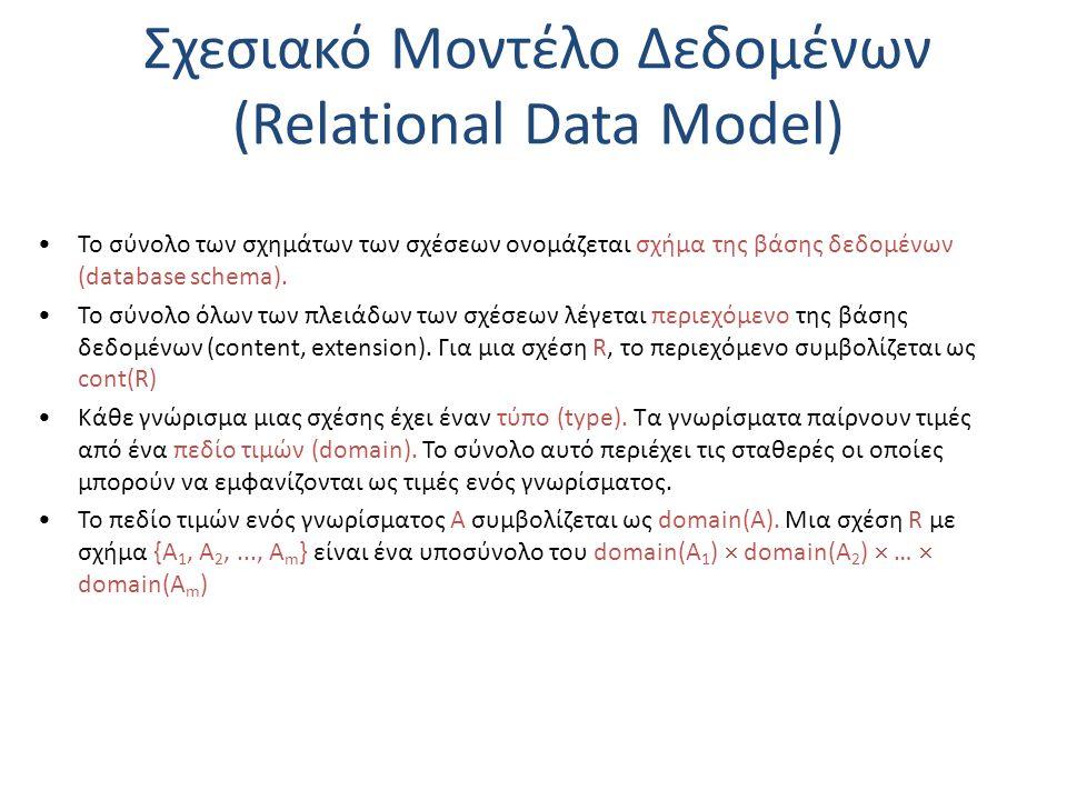 Σχεσιακό Μοντέλο Δεδομένων (Relational Data Model) Το σύνολο των σχημάτων των σχέσεων ονομάζεται σχήμα της βάσης δεδομένων (database schema). Το σύνολ