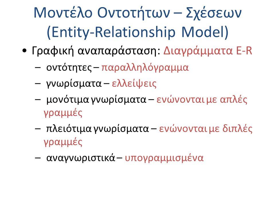 Μοντέλο Οντοτήτων – Σχέσεων (Entity-Relationship Model) Γραφική αναπαράσταση: Διαγράμματα E-R – οντότητες – παραλληλόγραμμα – γνωρίσματα – ελλείψεις – μονότιμα γνωρίσματα – ενώνονται με απλές γραμμές – πλειότιμα γνωρίσματα – ενώνονται με διπλές γραμμές – αναγνωριστικά – υπογραμμισμένα