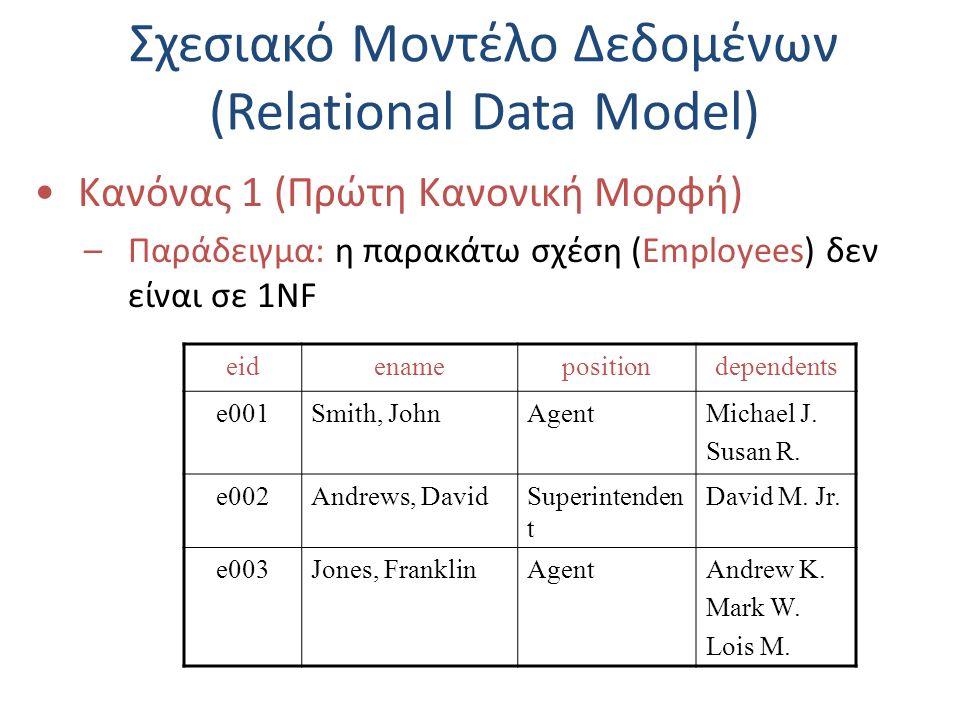 Σχεσιακό Μοντέλο Δεδομένων (Relational Data Model) Κανόνας 1 (Πρώτη Κανονική Μορφή) –Παράδειγμα: η παρακάτω σχέση (Employees) δεν είναι σε 1NF eidenam