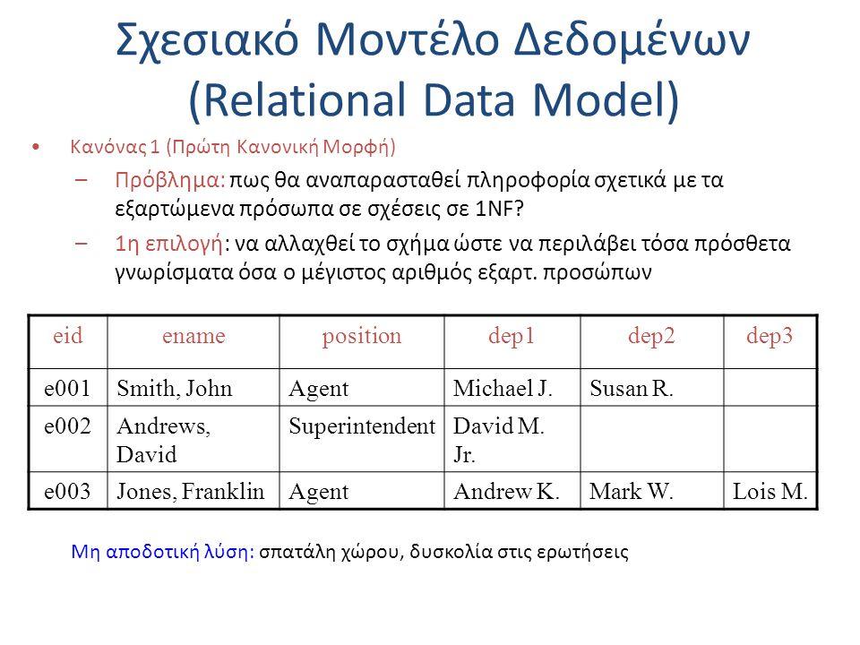 Σχεσιακό Μοντέλο Δεδομένων (Relational Data Model) Κανόνας 1 (Πρώτη Κανονική Μορφή) –Πρόβλημα: πως θα αναπαρασταθεί πληροφορία σχετικά με τα εξαρτώμενα πρόσωπα σε σχέσεις σε 1NF.