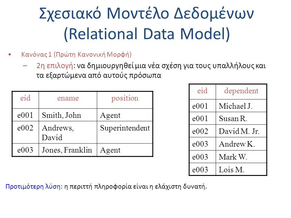 Σχεσιακό Μοντέλο Δεδομένων (Relational Data Model) Κανόνας 1 (Πρώτη Κανονική Μορφή) –2η επιλογή: να δημιουργηθεί μια νέα σχέση για τους υπαλλήλους και τα εξαρτώμενα από αυτούς πρόσωπα eidenameposition e001Smith, JohnAgent e002Andrews, David Superintendent e003Jones, FranklinAgent Προτιμότερη λύση: η περιττή πληροφορία είναι η ελάχιστη δυνατή.