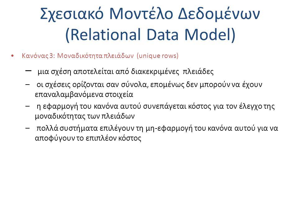 Σχεσιακό Μοντέλο Δεδομένων (Relational Data Model) Κανόνας 3: Μοναδικότητα πλειάδων (unique rows) – μια σχέση αποτελείται από διακεκριμένες πλειάδες –