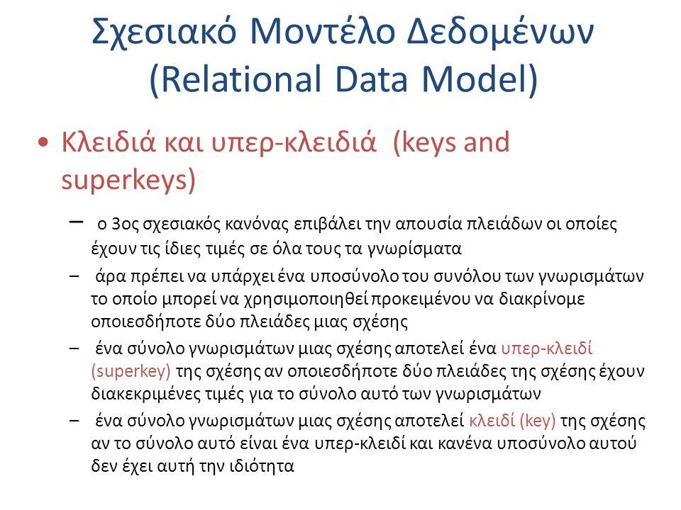 Σχεσιακό Μοντέλο Δεδομένων (Relational Data Model) Κλειδιά και υπερ-κλειδιά (keys and superkeys) – ο 3ος σχεσιακός κανόνας επιβάλει την απουσία πλειάδων οι οποίες έχουν τις ίδιες τιμές σε όλα τους τα γνωρίσματα – άρα πρέπει να υπάρχει ένα υποσύνολο του συνόλου των γνωρισμάτων το οποίο μπορεί να χρησιμοποιηθεί προκειμένου να διακρίνομε οποιεσδήποτε δύο πλειάδες μιας σχέσης – ένα σύνολο γνωρισμάτων μιας σχέσης αποτελεί ένα υπερ-κλειδί (superkey) της σχέσης αν οποιεσδήποτε δύο πλειάδες της σχέσης έχουν διακεκριμένες τιμές για το σύνολο αυτό των γνωρισμάτων – ένα σύνολο γνωρισμάτων μιας σχέσης αποτελεί κλειδί (key) της σχέσης αν το σύνολο αυτό είναι ένα υπερ-κλειδί και κανένα υποσύνολο αυτού δεν έχει αυτή την ιδιότητα