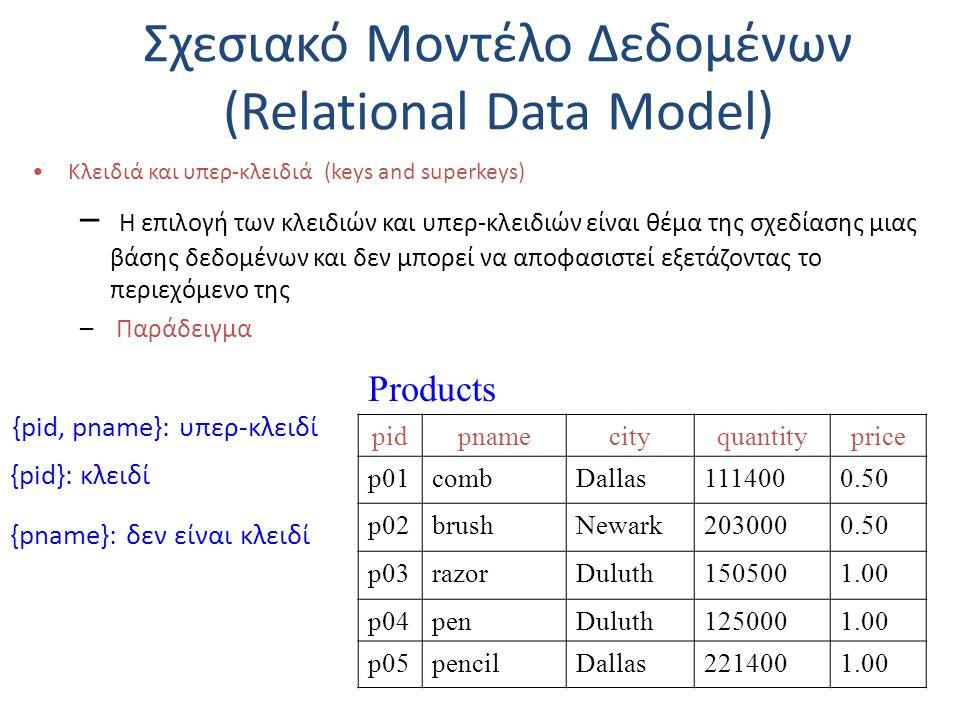 Σχεσιακό Μοντέλο Δεδομένων (Relational Data Model) Κλειδιά και υπερ-κλειδιά (keys and superkeys) – Η επιλογή των κλειδιών και υπερ-κλειδιών είναι θέμα