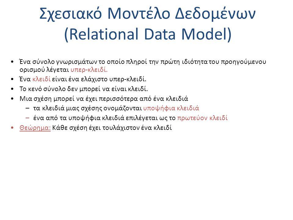 Σχεσιακό Μοντέλο Δεδομένων (Relational Data Model) Ένα σύνολο γνωρισμάτων το οποίο πληροί την πρώτη ιδιότητα του προηγούμενου ορισμού λέγεται υπερ-κλειδί.