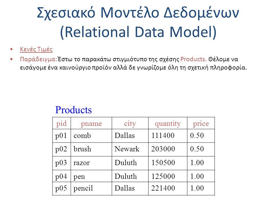 Σχεσιακό Μοντέλο Δεδομένων (Relational Data Model) Κενές Τιμές Παράδειγμα: Έστω το παρακάτω στιγμιότυπο της σχέσης Products. Θέλομε να εισάγομε ένα κα