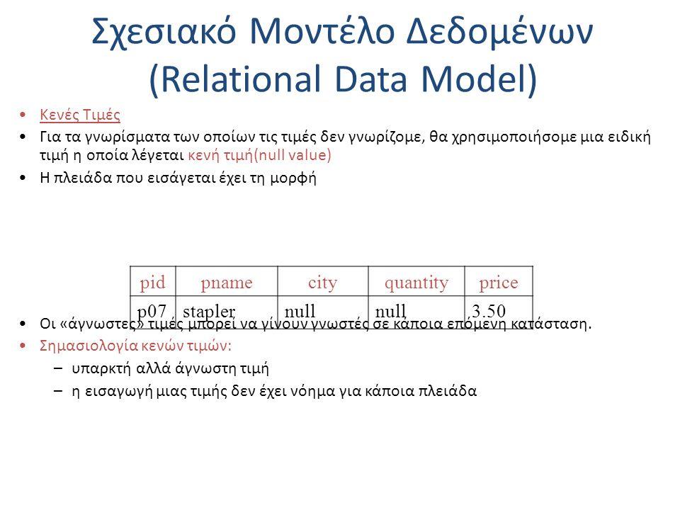 Σχεσιακό Μοντέλο Δεδομένων (Relational Data Model) Κενές Τιμές Για τα γνωρίσματα των οποίων τις τιμές δεν γνωρίζομε, θα χρησιμοποιήσομε μια ειδική τιμή η οποία λέγεται κενή τιμή(null value) Η πλειάδα που εισάγεται έχει τη μορφή Οι «άγνωστες» τιμές μπορεί να γίνουν γνωστές σε κάποια επόμενη κατάσταση.