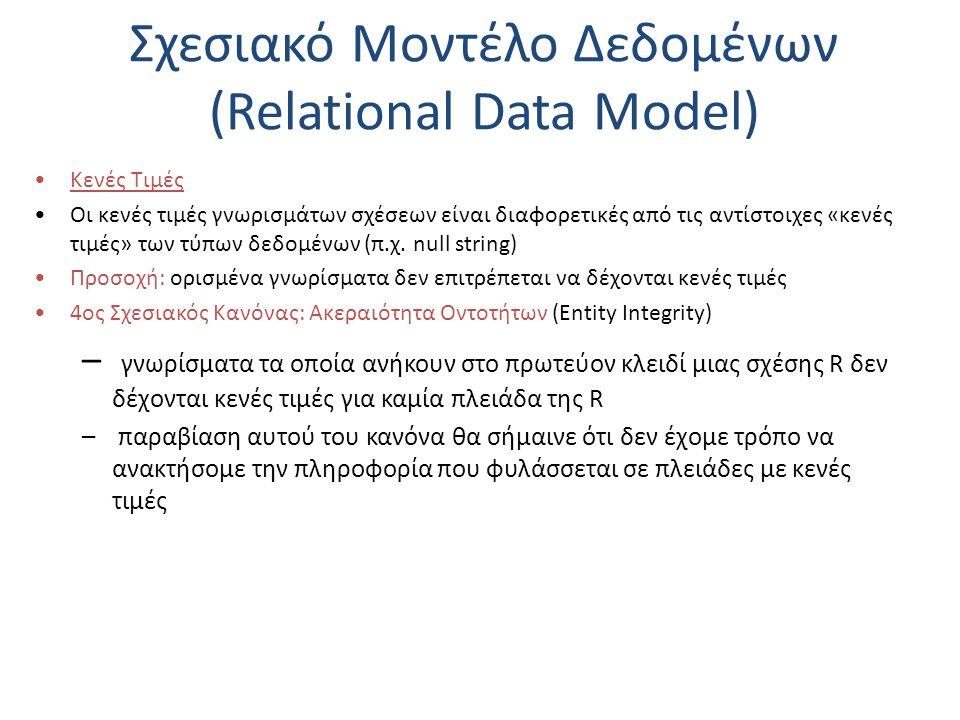 Σχεσιακό Μοντέλο Δεδομένων (Relational Data Model) Κενές Τιμές Οι κενές τιμές γνωρισμάτων σχέσεων είναι διαφορετικές από τις αντίστοιχες «κενές τιμές» των τύπων δεδομένων (π.χ.