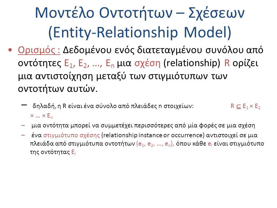 Μοντέλο Οντοτήτων – Σχέσεων (Entity-Relationship Model) Ορισμός : Δεδομένου ενός διατεταγμένου συνόλου από οντότητες Ε 1, Ε 2,..., Ε n μια σχέση (rela