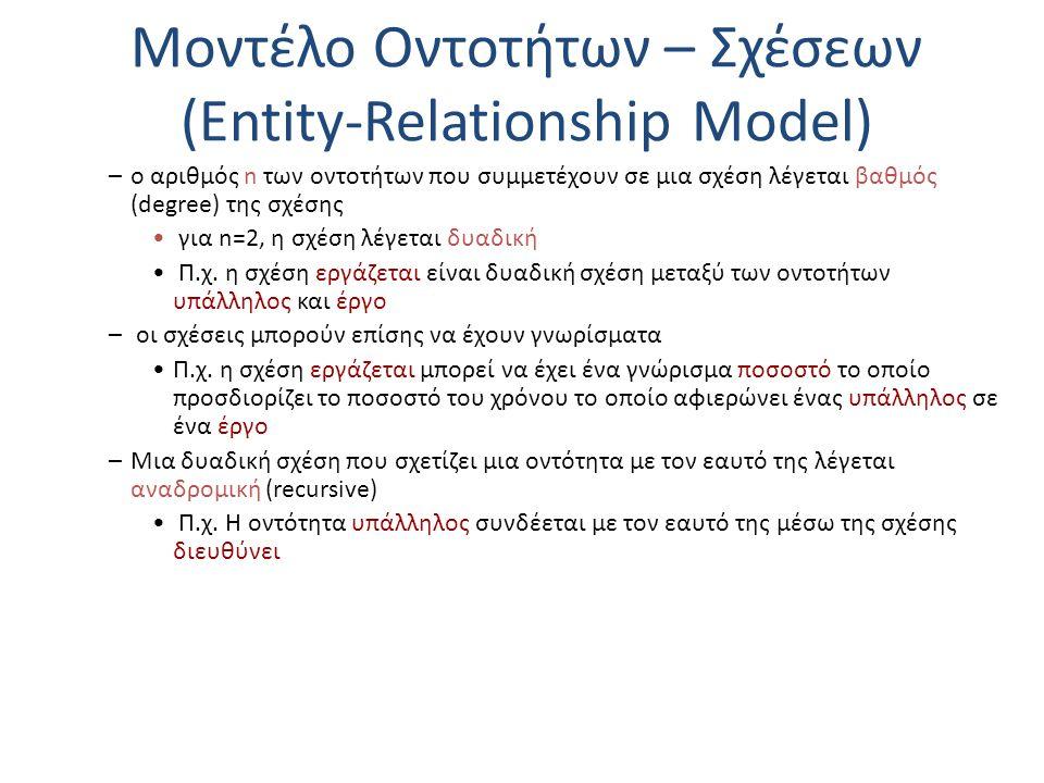 Μοντέλο Οντοτήτων – Σχέσεων (Entity-Relationship Model) Πληθικότητες: – κάθε πελάτης μπορεί να έχει έναν η περισσότερους λογαριασμούς και κάθε λογαριασμός ανήκει σε ένα υποκατάστημα – κάθε πελάτης πρέπει να έχει τουλάχιστον ένα λογαριασμό – κάθε υποκατάστημα πρέπει να έχει τουλάχιστον έναν πελάτη – μια δοσοληψία σχετίζεται με ακριβώς ένα λογαριασμό – για κάθε λογαριασμό γίνονται μία ή περισσότερες δοσοληψίες