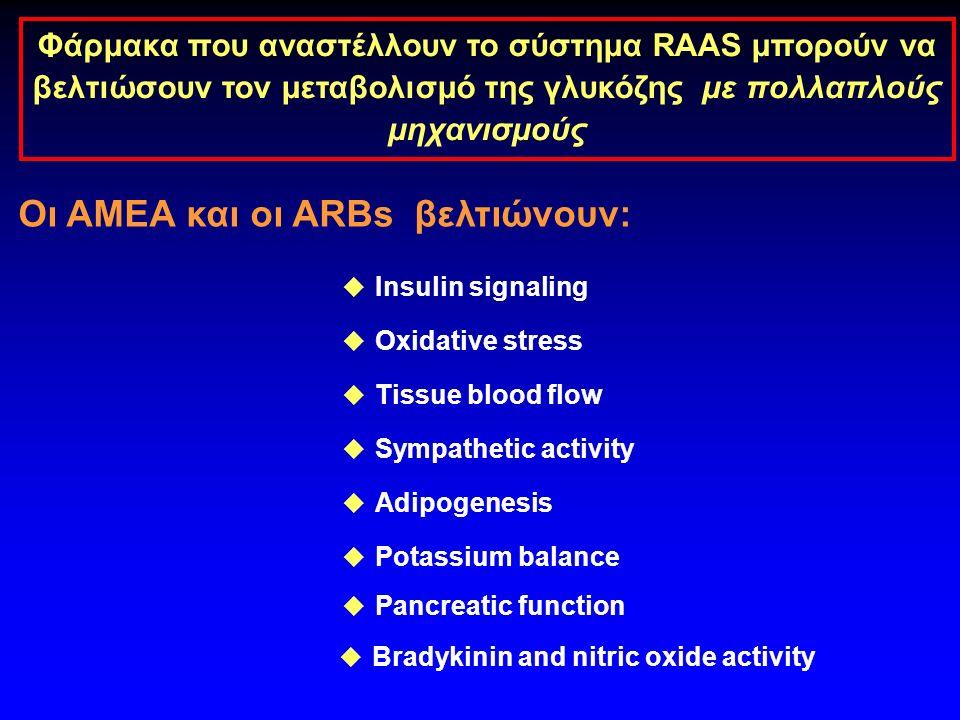 Οι μεταβολικοί παράγοντες κινδύνου που σχετίζονται με την υπέρταση δεν συνθεραπεύονται αποτελεσματικά  Ορισμένα αντιυπερτασικά φάρμακα όπως τα διουρη