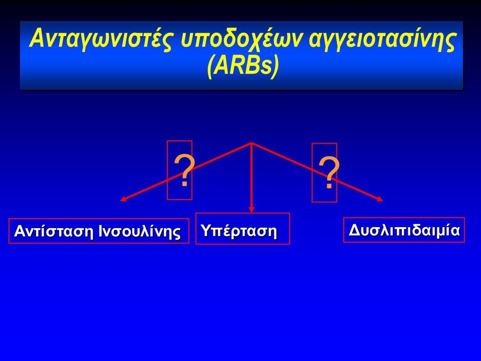 1) Αποτέλεσμα ομάδας (class effect) όλων ΑΜΕΑ & ARBs 2) Ο βαθμός προστασίας για το Διαβήτη είναι περιορισμένος Αντιδιαβητική δράση αποκλεισμού RAΑS 3)
