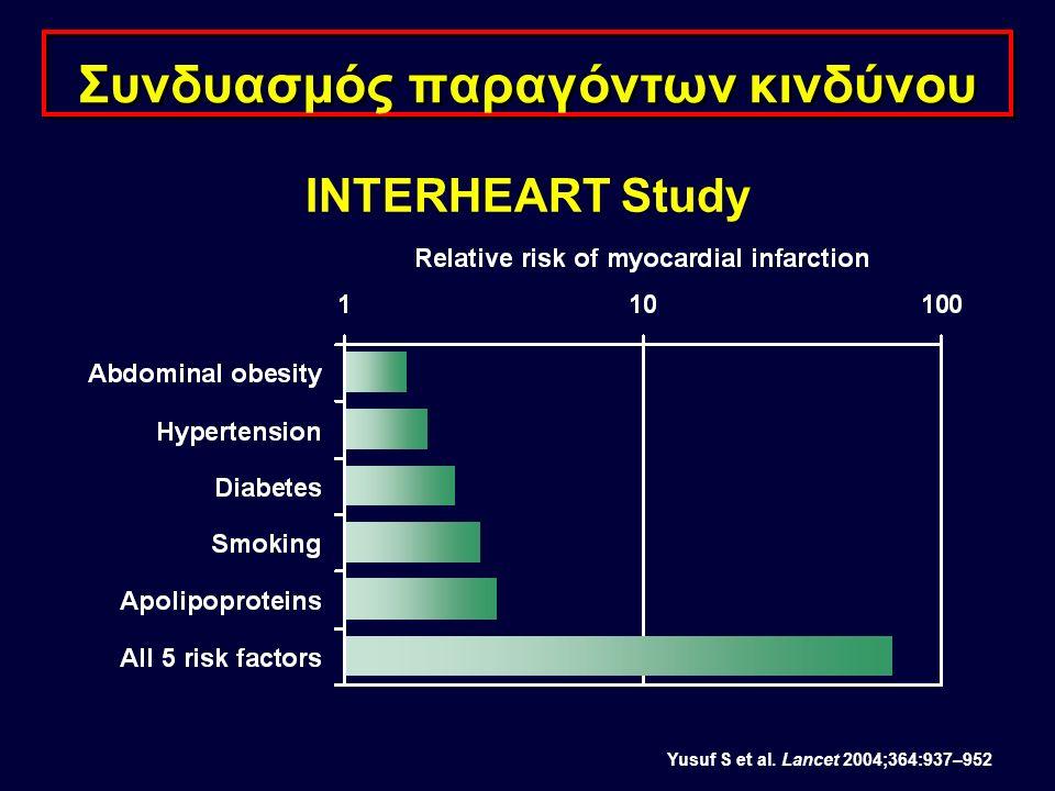 Συνδυασμός παραγόντων κινδύνου INTERHEART Study Yusuf S et al. Lancet 2004;364:937–952