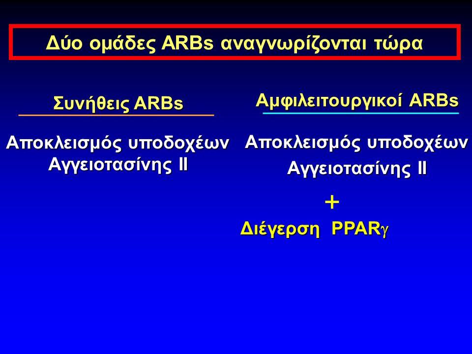 Οι μεταβολικές δράσεις όλων των ARBs είναι ίδιες ? Ερώτηση: Απάντηση: ΟΧΙ Μερικοί ARBs μπορεί να έχουν κάποια ειδικά μεταβολικά οφέλη, ανεξάρτητα από