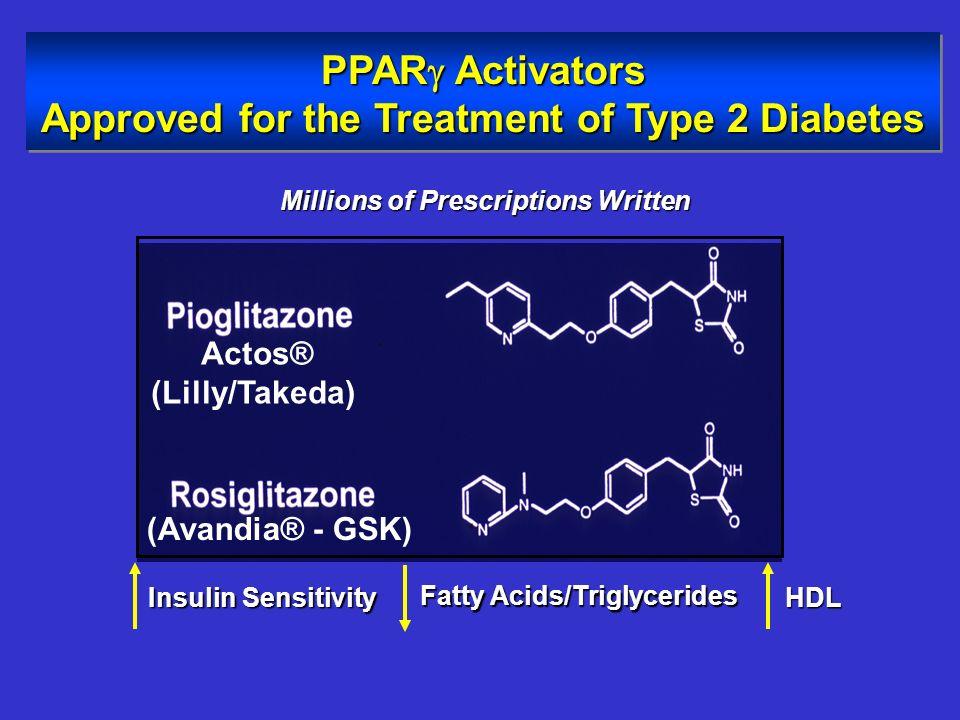 PPAR  Είναι αποδειγμένα ένας θεραπευτικός στόχος στη θεραπεία της αντίστασης στην ινσουλίνη, του διαβήτη και του μεταβολικού συνδρόμου.  Peroxisome