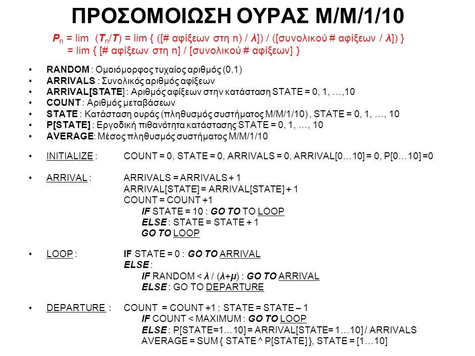 ΠΡΟΣΟΜΟΙΩΣΗ ΟΥΡΑΣ Μ/Μ/1/10 P n = lim (T n /T) = lim { ([# αφίξεων στη n) / λ]) / ([συνολικού # αφίξεων / λ]) } = lim { [# αφίξεων στη n] / [συνολικού # αφίξεων] } RANDOM : Ομοιόμορφος τυχαίος αριθμός (0,1) ARRIVALS : Συνολικός αριθμός αφίξεων ARRIVAL[STATE] : Αριθμός αφίξεων στην κατάσταση STATE = 0, 1, …,10 COUNT : Αριθμός μεταβάσεων STATE : Κατάσταση ουράς (πληθυσμός συστήματος Μ/Μ/1/10), STATE = 0, 1, …, 10 P[STATE] : Εργοδική πιθανότητα κατάστασης STATE = 0, 1, …, 10 AVERAGE: Μέσος πληθυσμός συστήματος Μ/Μ/1/10 INITIALIZE :COUNT = 0, STATE = 0, ARRIVALS = 0, ARRIVAL[0…10] = 0, P[0…10] =0 ARRIVAL :ARRIVALS = ARRIVALS + 1 ARRIVAL[STATE] = ARRIVAL[STATE] + 1 COUNT = COUNT +1 IF STATE = 10 : GO TO TO LOOP ELSE : STATE = STATE + 1 GO TO LOOP LOOP :IF STATE = 0 : GO TO ARRIVAL ELSE : IF RANDOM < λ / (λ+μ) : GO TO ARRIVAL ELSE : GO TO DEPARTURE DEPARTURE :COUNT = COUNT +1 ; STATE = STATE – 1 IF COUNT < MAXIMUM : GO TO LOOP ELSE : P[STATE=1…10] = ARRIVAL[STATE= 1…10] / ARRIVALS AVERAGE = SUM { STATE ^ P[STATE] }, STATE = [1…10]