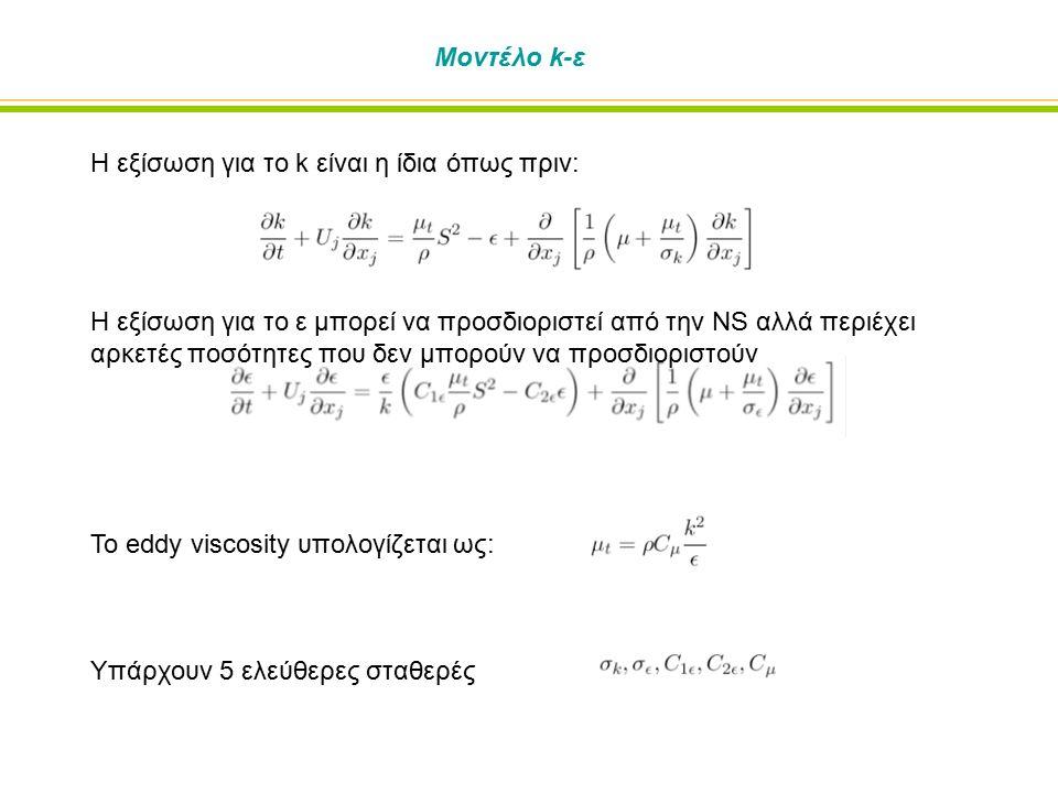 Μοντέλο k-ε Η εξίσωση για το k είναι η ίδια όπως πριν: Η εξίσωση για το ε μπορεί να προσδιοριστεί από την NS αλλά περιέχει αρκετές ποσότητες που δεν μπορούν να προσδιοριστούν Το eddy viscosity υπολογίζεται ως: Υπάρχουν 5 ελεύθερες σταθερές