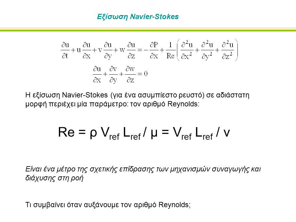 Εξίσωση Navier-Stokes Η εξίσωση Navier-Stokes (για ένα ασυμπίεστο ρευστό) σε αδιάστατη μορφή περιέχει μία παράμετρο: τον αριθμό Reynolds: Re = ρ V ref L ref / μ = V ref L ref / ν Είναι ένα μέτρο της σχετικής επίδρασης των μηχανισμών συναγωγής και διάχυσης στη ροή Τι συμβαίνει όταν αυξάνουμε τον αριθμό Reynolds;