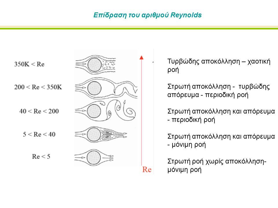 Επίδραση του αριθμού Reynolds Τυρβώδης αποκόλληση – χαοτική ροή Στρωτή αποκόλληση - τυρβώδης απόρευμα - περιοδική ροή Στρωτή αποκόλληση και απόρευμα - περιοδική ροή Στρωτή αποκόλληση και απόρευμα - μόνιμη ροή Στρωτή ροή χωρίς αποκόλληση- μόνιμη ροή
