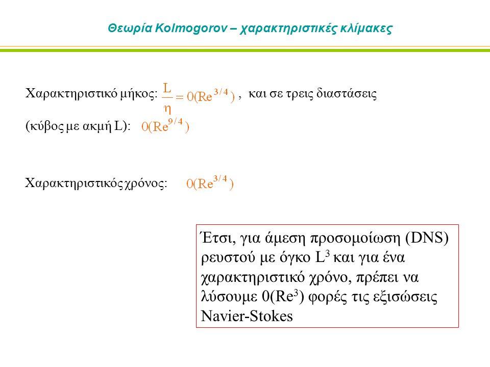 Θεωρία Kolmogorov – χαρακτηριστικές κλίμακες Χαρακτηριστικό μήκος:, και σε τρεις διαστάσεις (κύβος με ακμή L): Χαρακτηριστικός χρόνος: Έτσι, για άμεση προσομοίωση (DNS) ρευστού με όγκο L 3 και για ένα χαρακτηριστικό χρόνο, πρέπει να λύσουμε 0(Re 3 ) φορές τις εξισώσεις Navier-Stokes