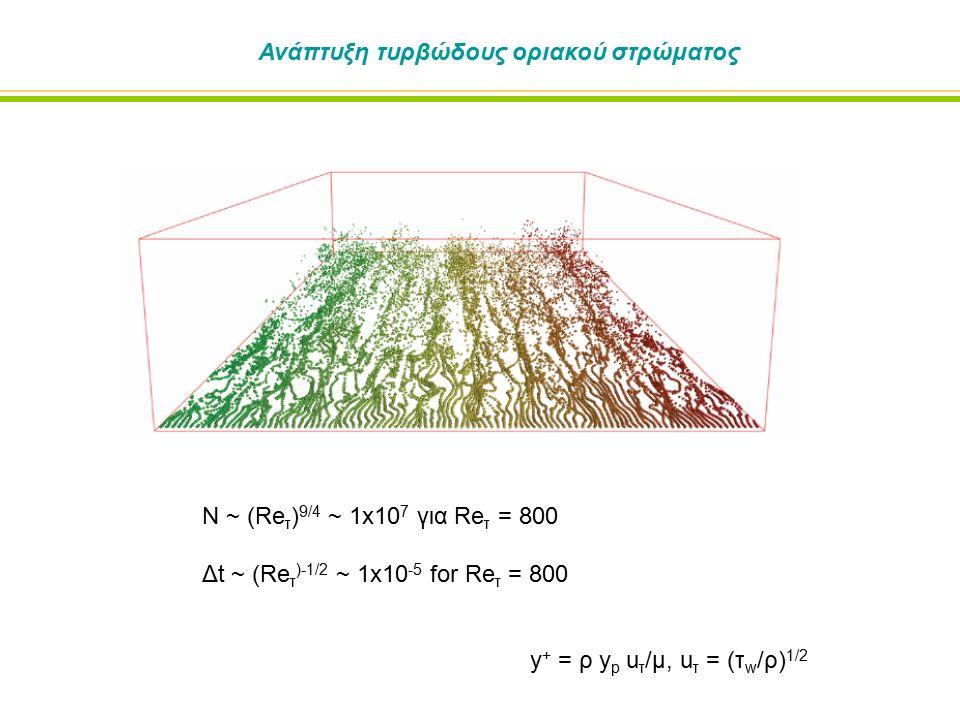 Ανάπτυξη τυρβώδους οριακού στρώματος N ~ (Re τ ) 9/4 ~ 1x10 7 για Re τ = 800 Δt ~ (Re τ )-1/2 ~ 1x10 -5 for Re τ = 800 y + = ρ y p u τ /μ, u τ = (τ w /ρ) 1/2
