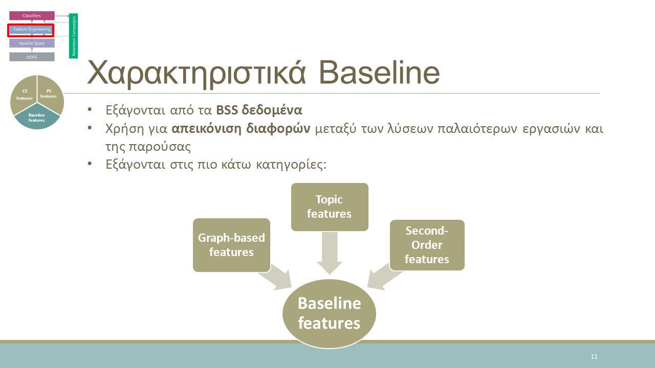 Χαρακτηριστικά Baseline Baseline features Graph-based features Topic features Second- Order features Εξάγονται από τα BSS δεδομένα Χρήση για απεικόνιση διαφορών μεταξύ των λύσεων παλαιότερων εργασιών και της παρούσας Εξάγονται στις πιο κάτω κατηγορίες: PS features Baseline features CS features 11