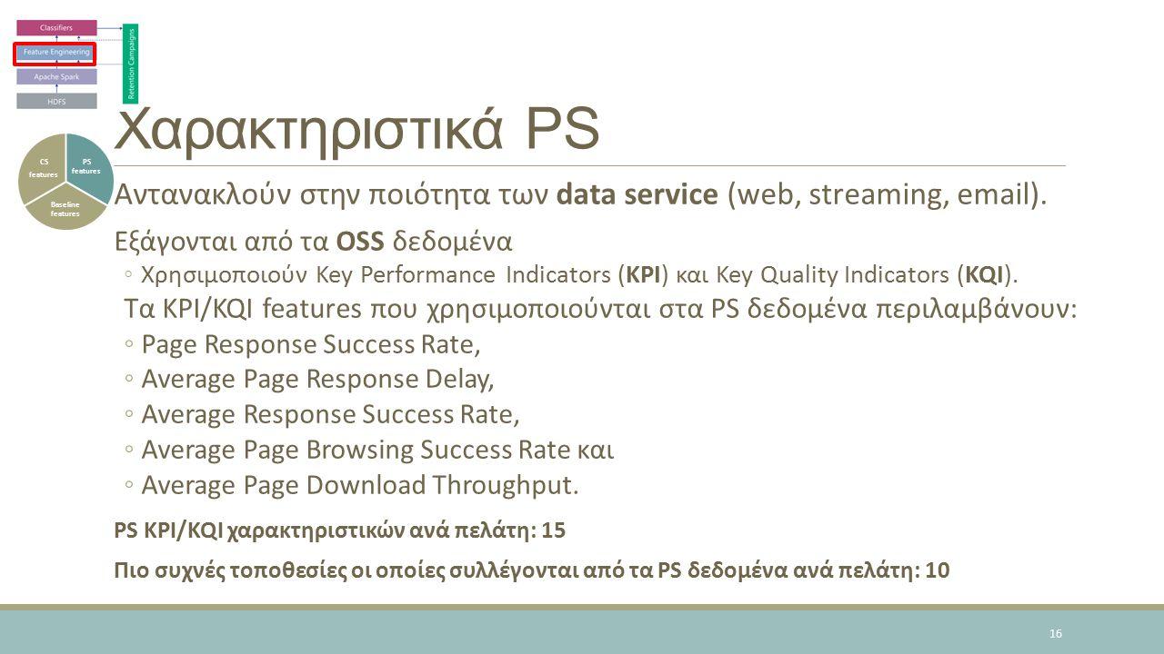 Χαρακτηριστικά PS Αντανακλούν στην ποιότητα των data service (web, streaming, email).