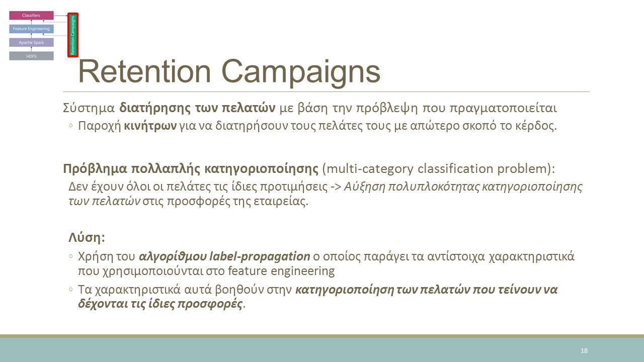 Retention Campaigns Σύστημα διατήρησης των πελατών με βάση την πρόβλεψη που πραγματοποιείται ◦Παροχή κινήτρων για να διατηρήσουν τους πελάτες τους με απώτερο σκοπό το κέρδος.