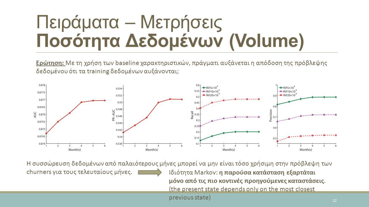 Πειράματα – Μετρήσεις Ποσότητα Δεδομένων (Volume) 22 Ερώτηση: Με τη χρήση των baseline χαρακτηριστικών, πράγματι αυξάνεται η απόδοση της πρόβλεψης δεδομένου ότι τα training δεδομένων αυξάνονται; Η συσσώρευση δεδομένων από παλαιότερους μήνες μπορεί να μην είναι τόσο χρήσιμη στην πρόβλεψη των churners για τους τελευταίους μήνες.