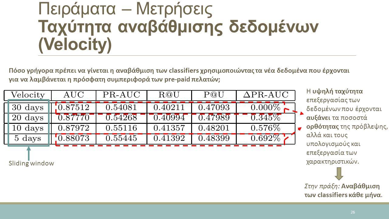 Πειράματα – Μετρήσεις Ταχύτητα αναβάθμισης δεδομένων (Velocity) 26 Πόσο γρήγορα πρέπει να γίνεται η αναβάθμιση των classifiers χρησιμοποιώντας τα νέα δεδομένα που έρχονται για να λαμβάνεται η πρόσφατη συμπεριφορά των pre-paid πελατών; Sliding window Η υψηλή ταχύτητα επεξεργασίας των δεδομένων που έρχονται αυξάνει τα ποσοστά ορθότητας της πρόβλεψης, αλλά και τους υπολογισμούς και επεξεργασία των χαρακτηριστικών.