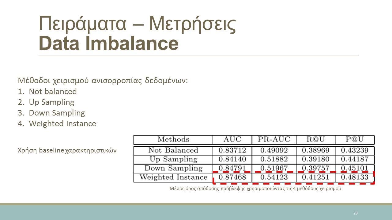 Πειράματα – Μετρήσεις Data Imbalance 28 Μέθοδοι χειρισμού ανισορροπίας δεδομένων: 1.Not balanced 2.Up Sampling 3.Down Sampling 4.Weighted Instance Χρήση baseline χαρακτηριστικών Μέσος όρος απόδοσης πρόβλεψης χρησιμοποιώντας τις 4 μεθόδους χειρισμού