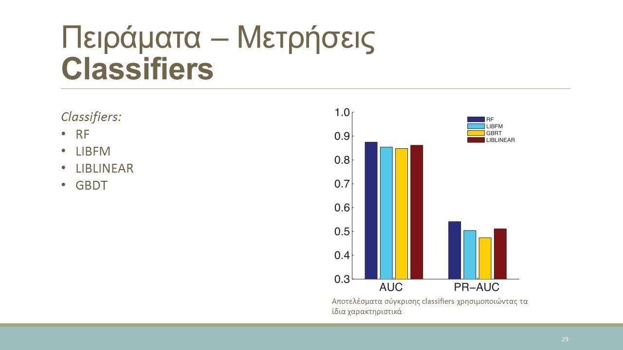 Πειράματα – Μετρήσεις Classifiers 29 Classifiers: RF LIBFM LIBLINEAR GBDT Αποτελέσματα σύγκρισης classifiers χρησιμοποιώντας τα ίδια χαρακτηριστικά