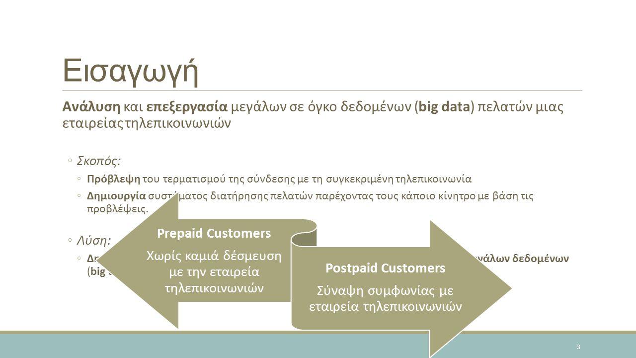 Εισαγωγή Ανάλυση και επεξεργασία μεγάλων σε όγκο δεδομένων (big data) πελατών μιας εταιρείας τηλεπικοινωνιών ◦Σκοπός: ◦Πρόβλεψη του τερματισμού της σύνδεσης με τη συγκεκριμένη τηλεπικοινωνία ◦Δημιουργία συστήματος διατήρησης πελατών παρέχοντας τους κάποιο κίνητρο με βάση τις προβλέψεις.