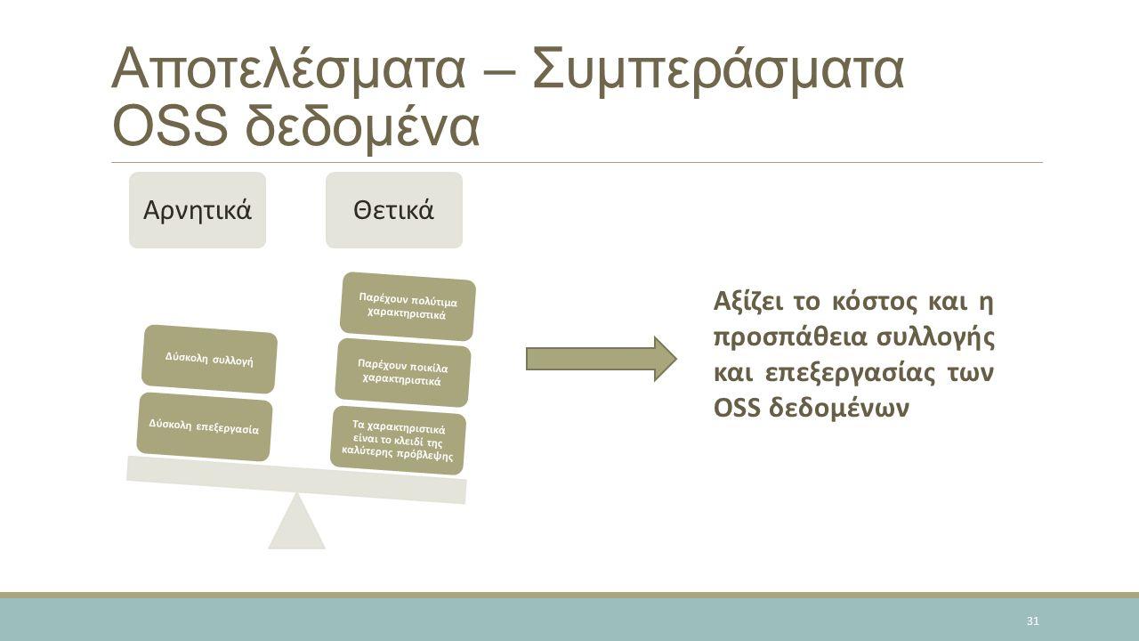 Αποτελέσματα – Συμπεράσματα OSS δεδομένα ΑρνητικάΘετικά Τα χαρακτηριστικά είναι το κλειδί της καλύτερης πρόβλεψης Παρέχουν ποικίλα χαρακτηριστικά Παρέχουν πολύτιμα χαρακτηριστικά Δύσκολη επεξεργασίαΔύσκολη συλλογή 31 Αξίζει το κόστος και η προσπάθεια συλλογής και επεξεργασίας των OSS δεδομένων